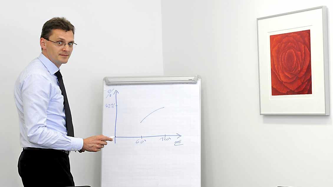Marcus Wilp ist selbständiger Steuerberater und Wirtschaftsprüfer in Hamburg-Poppenbüttel. Er stammt aus Greven bei Münster und hat den Diözesanverband Hamburg des BKU (Bund katholischer Unternehmer) gegründet.